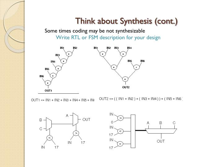 Think about Synthesis (cont.)