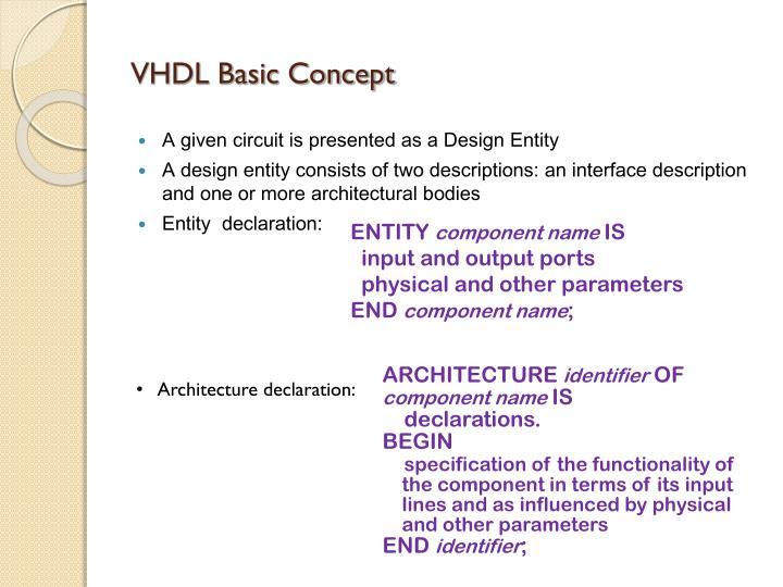 VHDL Basic Concept