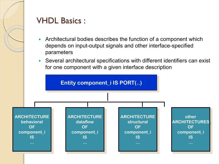 VHDL Basics :