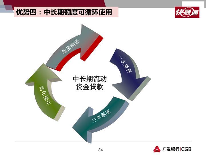 优势四:中长期额度可循环使用
