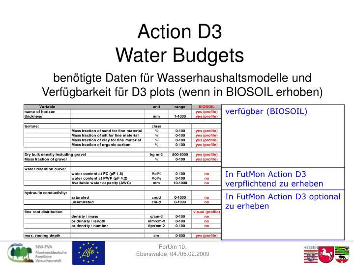 Action D3