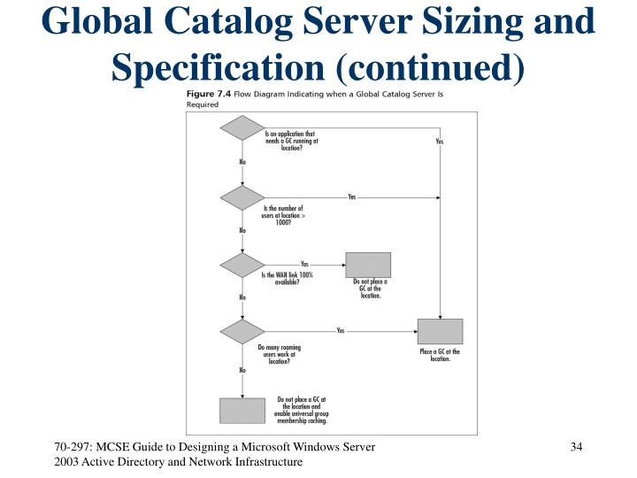 Global Catalog Server Sizing and Specification (continued)