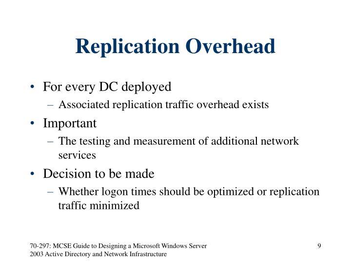 Replication Overhead