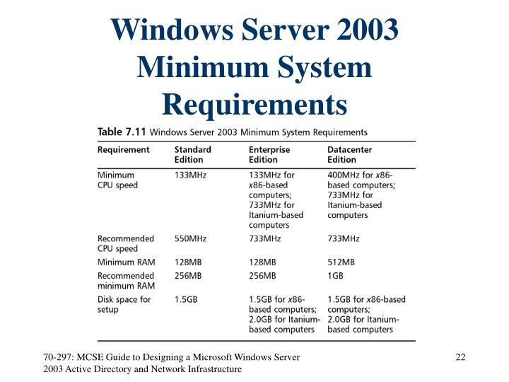 Windows Server 2003 Minimum System Requirements