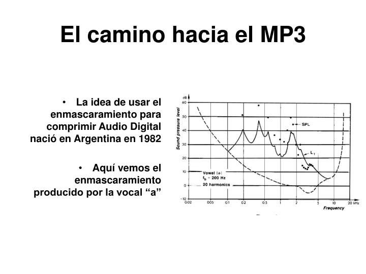 El camino hacia el MP3