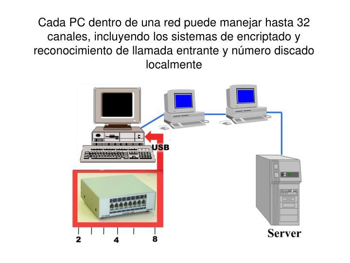 Cada PC dentro de una red puede manejar hasta 32 canales, incluyendo los sistemas de encriptado y reconocimiento de llamada entrante y número discado localmente