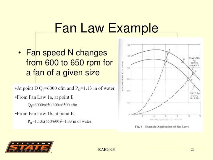 Fan Law Example