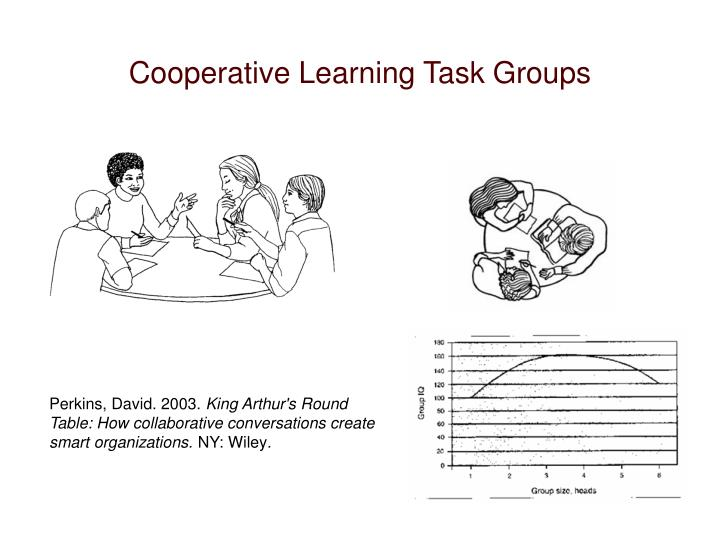 Cooperative Learning Task Groups