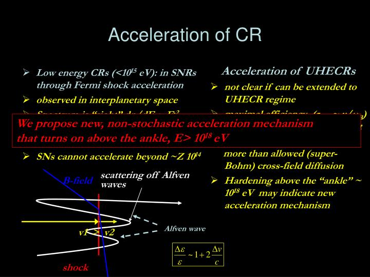 Low energy CRs (<10