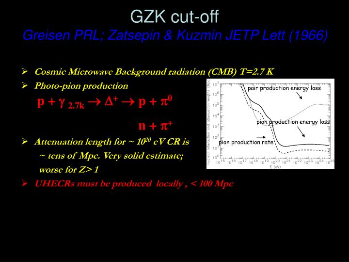GZK cut-off