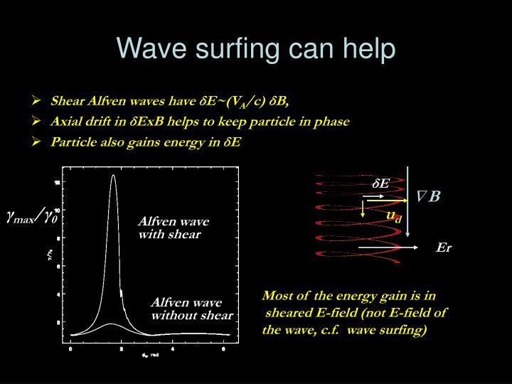 Wave surfing can help