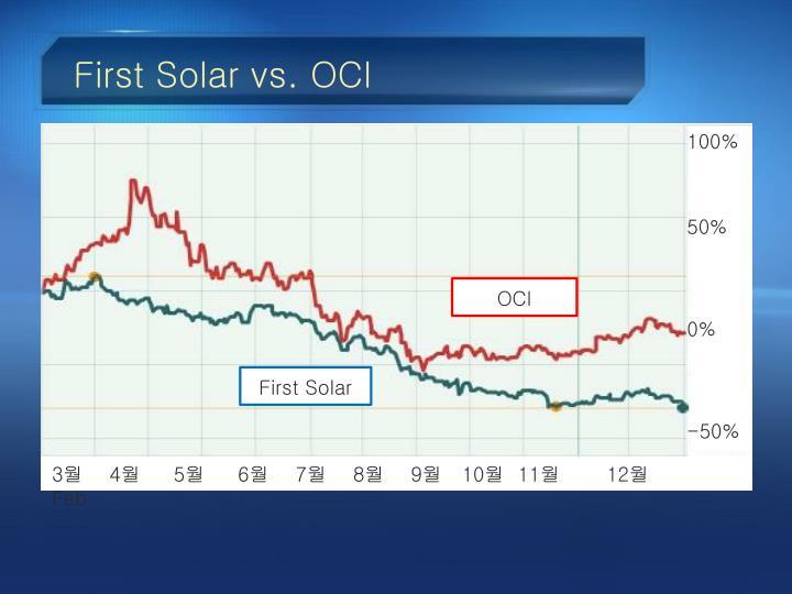 First Solar