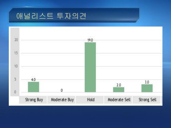 애널리스트 투자의견