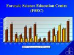 forensic science education centre fsec