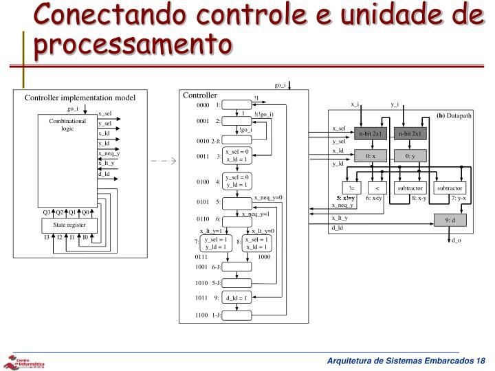 Conectando controle e unidade de processamento