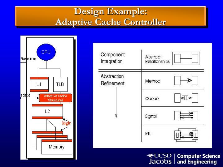 Design Example: