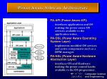 power aware software architecture