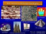 soc architectural design paradigms