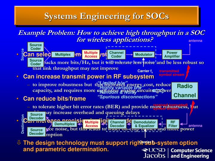 Systems Engineering for SOCs