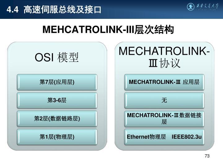MEHCATROLINK-III
