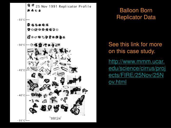 Balloon Born