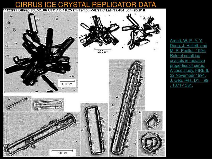 CIRRUS ICE CRYSTAL REPLICATOR DATA