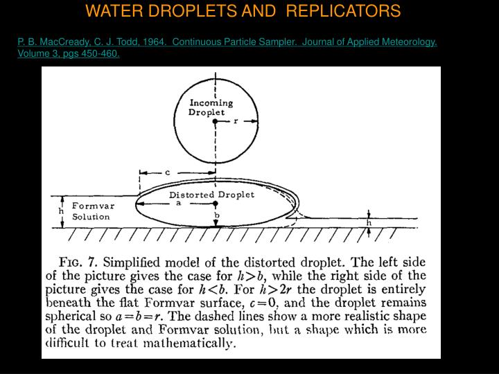 WATER DROPLETS AND  REPLICATORS