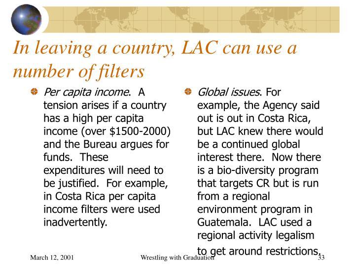 Per capita income