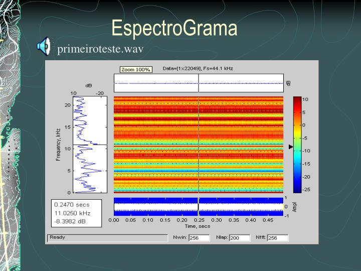 EspectroGrama