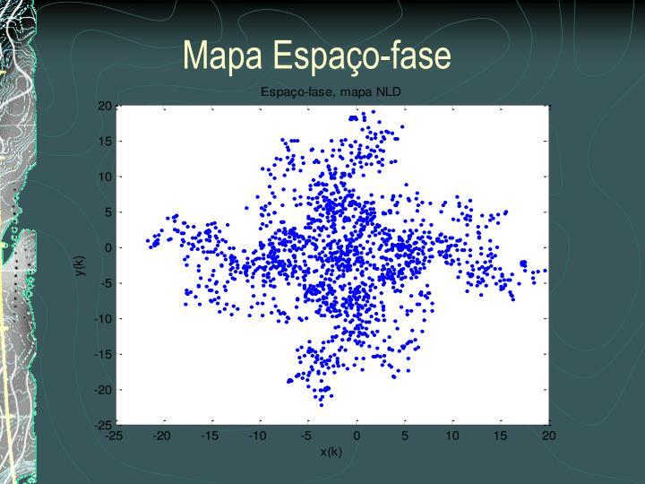 Mapa Espaço-fase