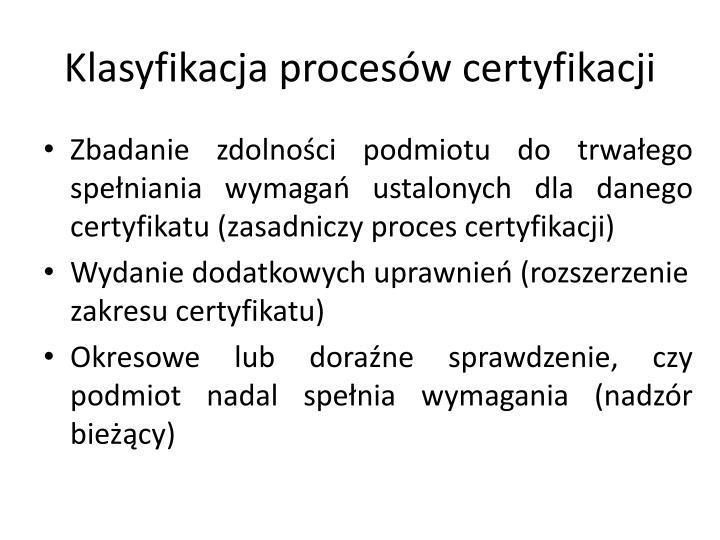 Klasyfikacja procesów certyfikacji