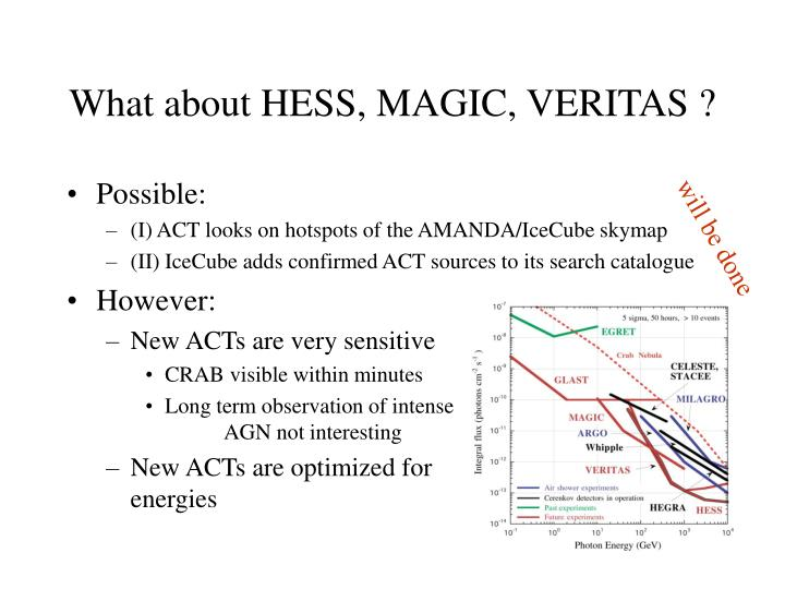 What about HESS, MAGIC, VERITAS ?