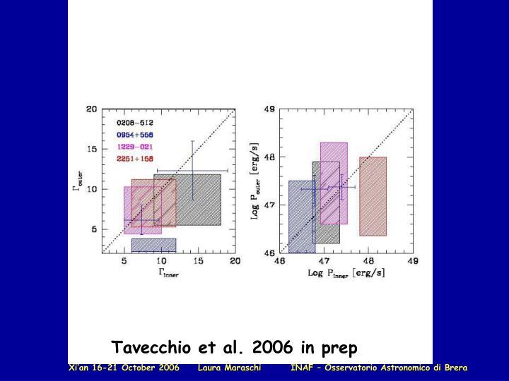 Tavecchio et al. 2006 in prep