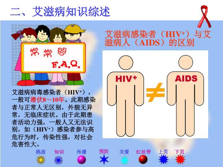 二、艾滋病知识综述