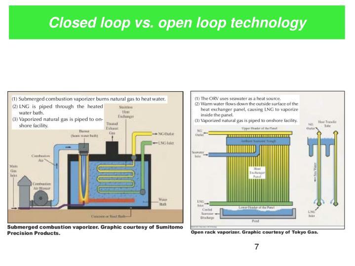 Closed loop vs. open loop technology
