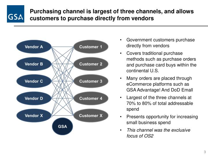 Purchasing channel is largest of three channels, and allows customers to purchase directly from vendors