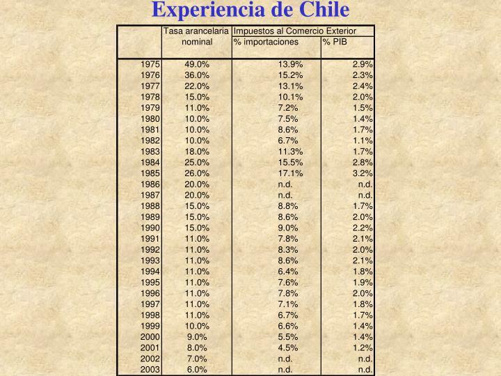 Experiencia de Chile