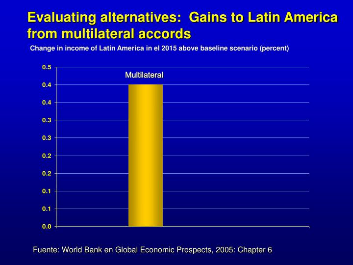 Evaluating alternatives:  Gains to Latin America from multilateral accords