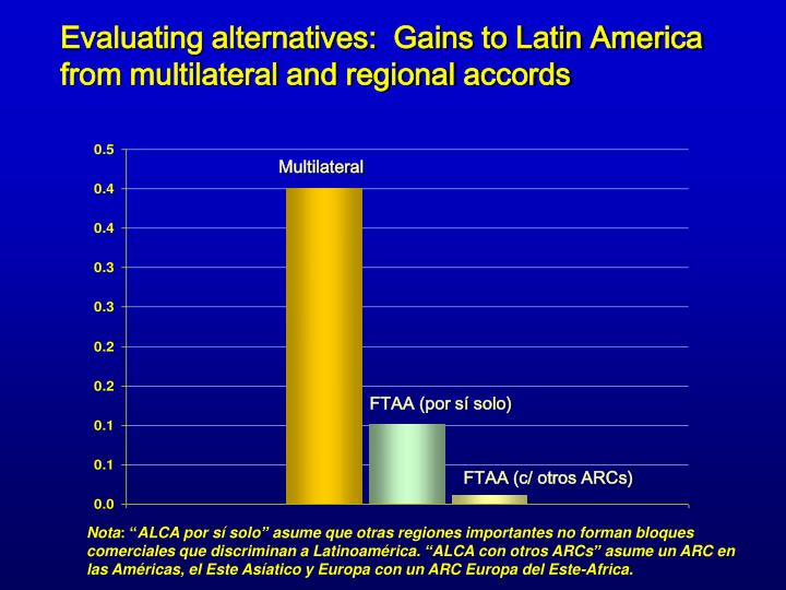 Evaluating alternatives:  Gains to Latin America from multilateral and regional accords