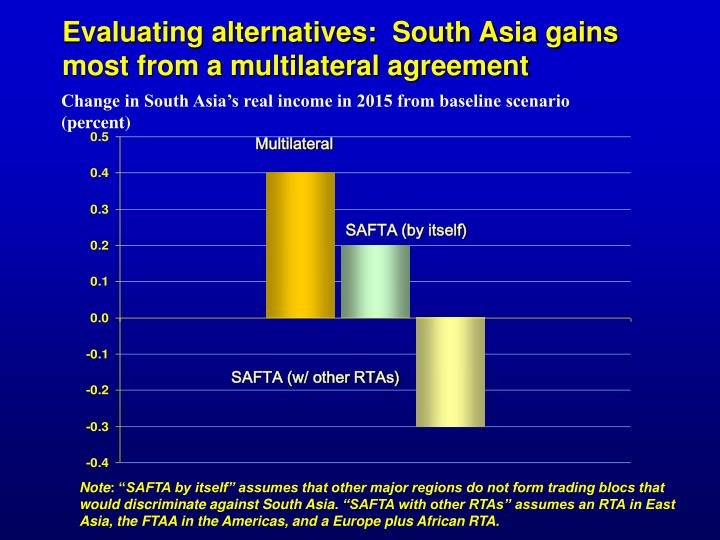 Evaluating alternatives:  South Asia gains most from a multilateral agreement