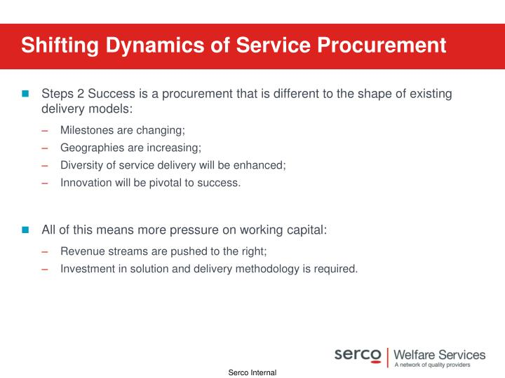 Shifting Dynamics of Service Procurement