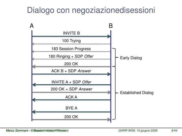 Dialogo con negoziazionedisessioni