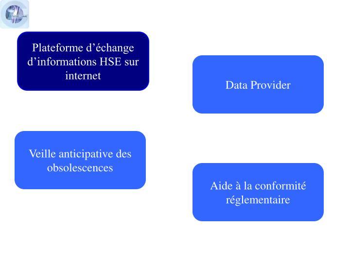 Plateforme d'échange d'informations HSE sur internet