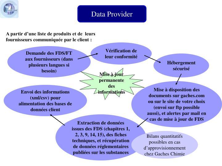 Data Provider