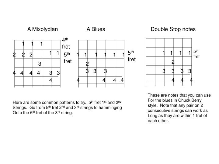 A Mixolydian                   A Blues                              Double Stop notes