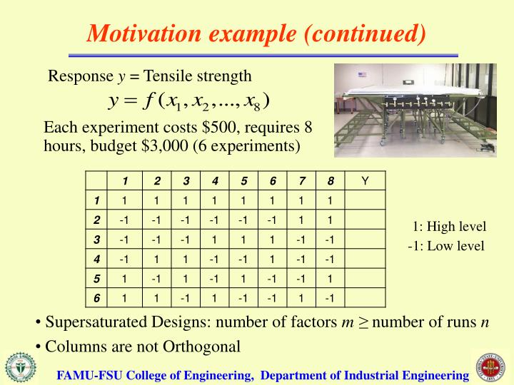 Motivation example (continued)
