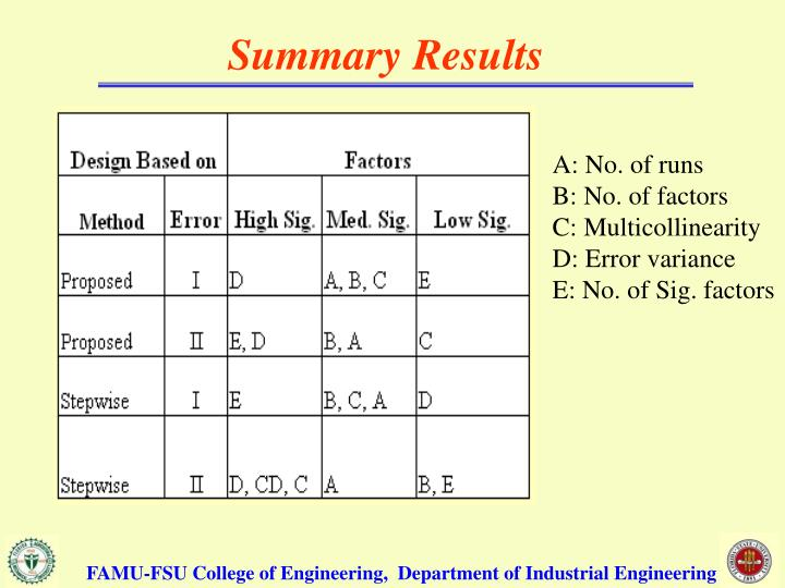 FAMU-FSU College of Engineering,  Department of Industrial Engineering