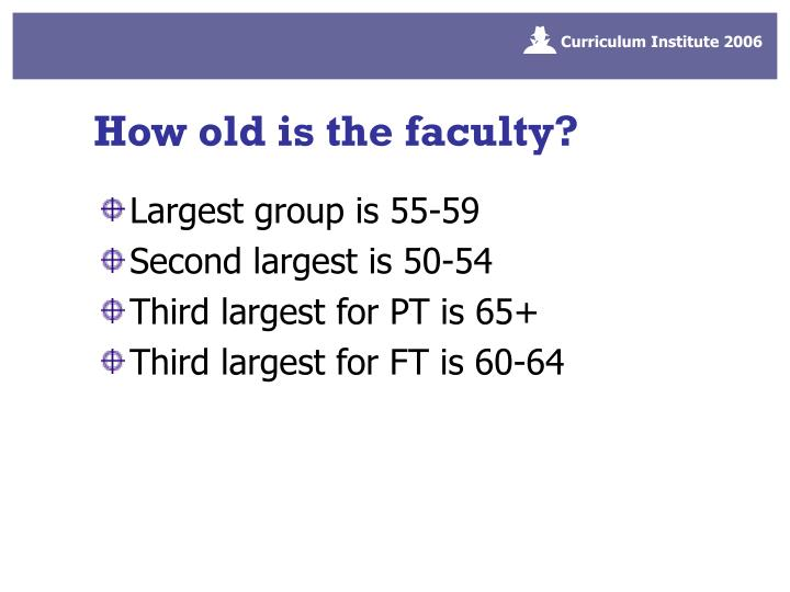 How old is the faculty?