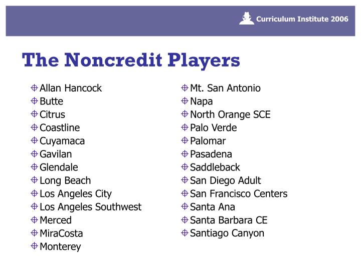 The Noncredit Players