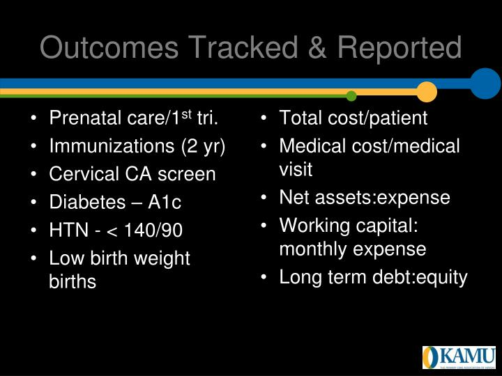 Outcomes Tracked & Reported